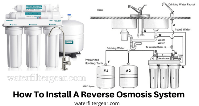 How To Install A Reverse Osmosis System