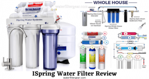 ISpring Water Filter Review